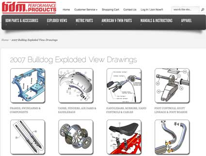 BDM Website from big dog motorcycles to big dog performance products at cyril Big Dog Ignition Wiring Diagram at aneh.co