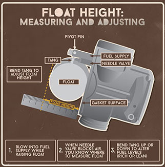 Carburetor Float Height on setting carburetor float height